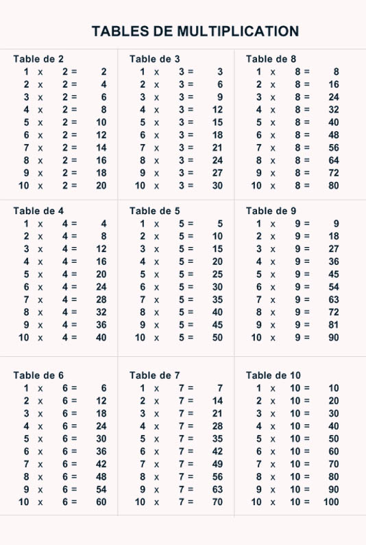 Table de multiplication imprimer de 1 a 100 for Table de 100