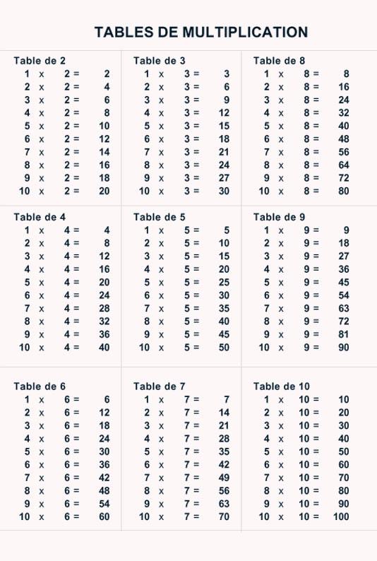 Images des math matiques - Tableau de table de multiplication ...
